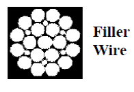 بافت سیم بکسل Filler بافت سیم بکسل بافت سیم بکسل                          Filler