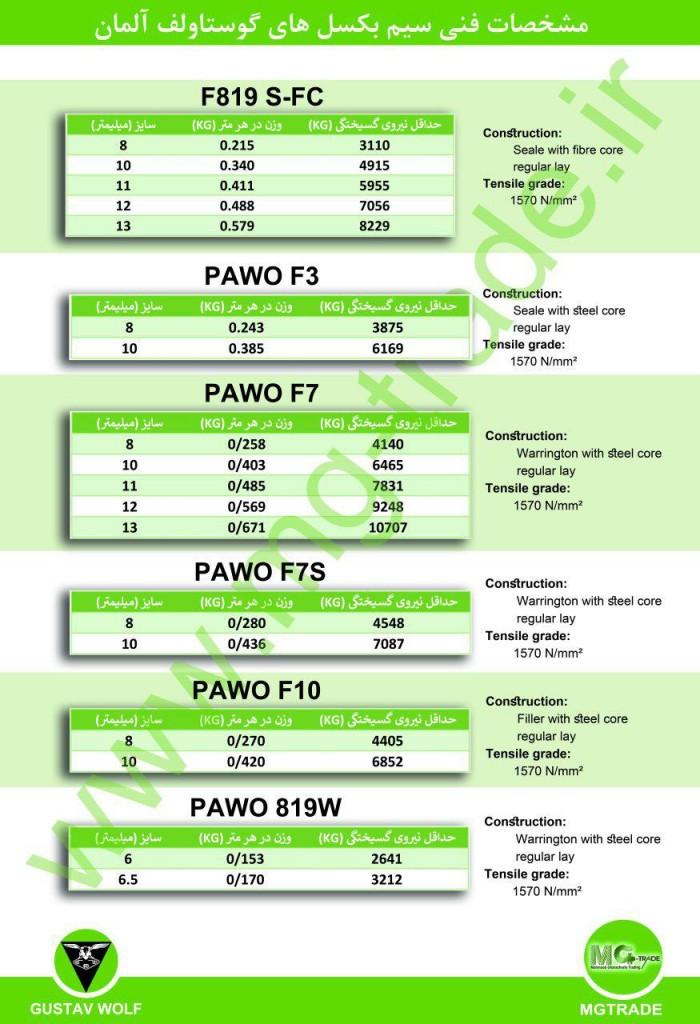 مشخصات فنی سیم بکسل های گوستاو ولف آلمان سیم بکسل مناسب برای آسانسور نحوه انتخاب سیم بکسل مناسب برای آسانسور  D9 85 D8 B4 D8 AE D8 B5 D8 A7 D8 AA  D9 81 D9 86 DB 8C  D8 B3 DB 8C D9 85  D8 A8 DA A9 D8 B3 D9 84