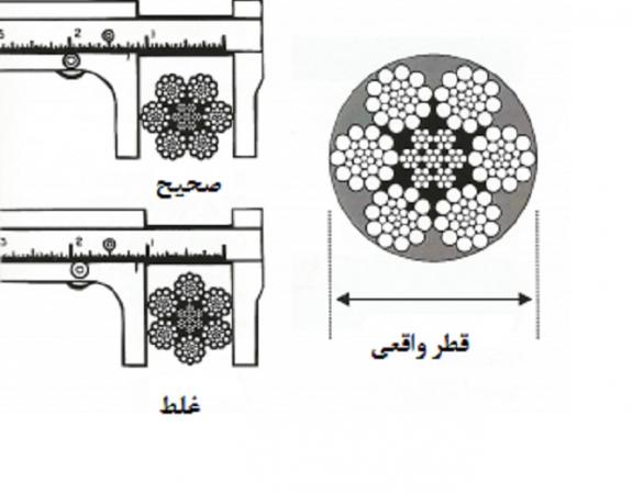 تشخیص قطر مناسب سیم بکسل