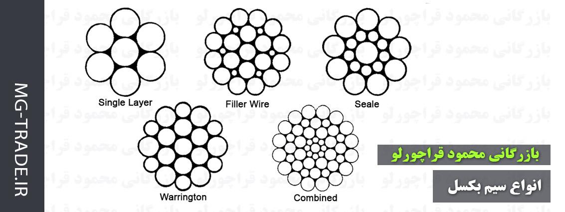 انواع سیم بکسل  سیم بکسل چیست  و انواع سیم بکسل کدامند؟                           3