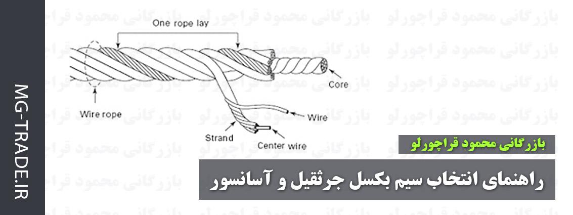عوامل مهم در انتخاب سیم بکسل جرثقیل انتخاب سیم بکسل راهنمای انتخاب سیم بکسل جرثقیل و آسانسور
