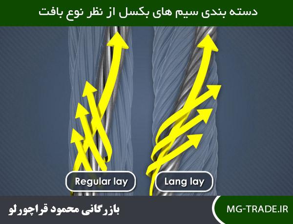 دسته بندی سیم های بکسل از نظر نوع بافت  دسته بندی انواع سیم بکسل بر اساس نوع بافت regular lay vs lang lay 1